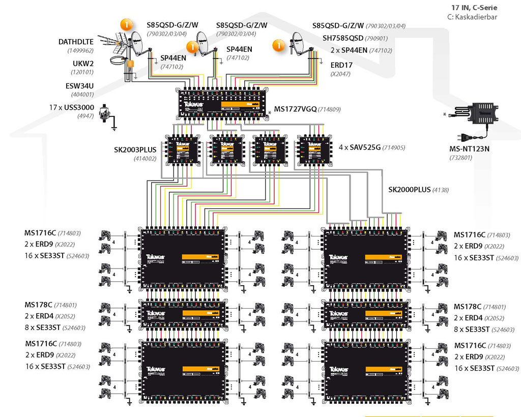 zentrale hausvernetzung lichtsteuerung. Black Bedroom Furniture Sets. Home Design Ideas